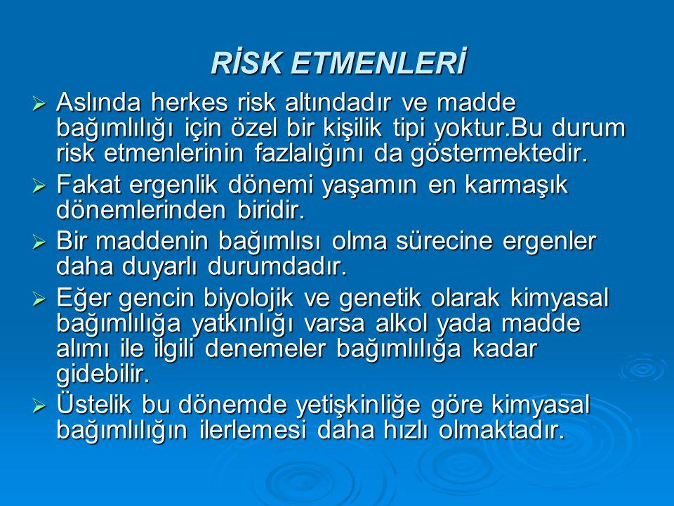 RİSK ETMENLERİ  Aslında herkes risk altındadır ve madde bağımlılığı için özel bir kişilik tipi yoktur.Bu durum risk etmenlerinin fazlalığını da göste