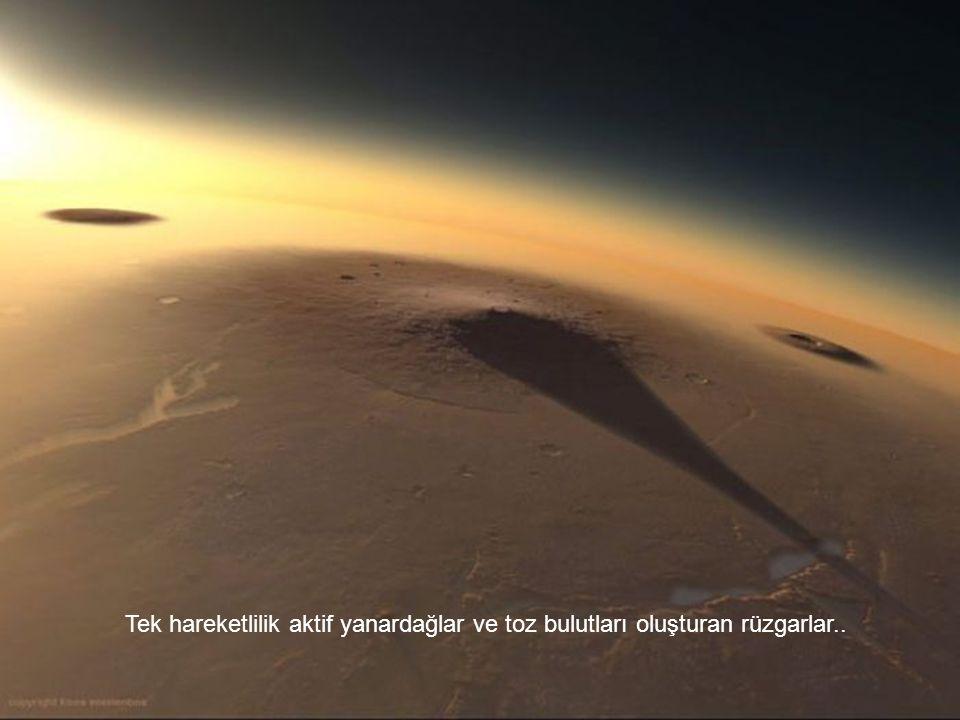 """İşte Marsta 'kanallar' !! Bir zamanlar, """"Marsta medeniyet kuran Marslıların İnşa ettikleri Kanallar"""" zannedilen doğal yüzey formasyonları.."""