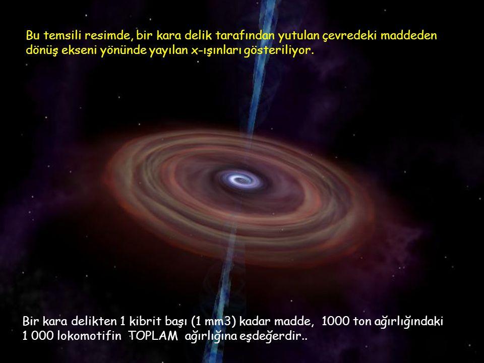 Bu galaksilerin merkezlerinde yüksek gravitasyon etkisiyle akıl almaz derecede yoğun maddeden oluşan, ışığın bile kaçamadığı ve zamanın durduğu 'Kara