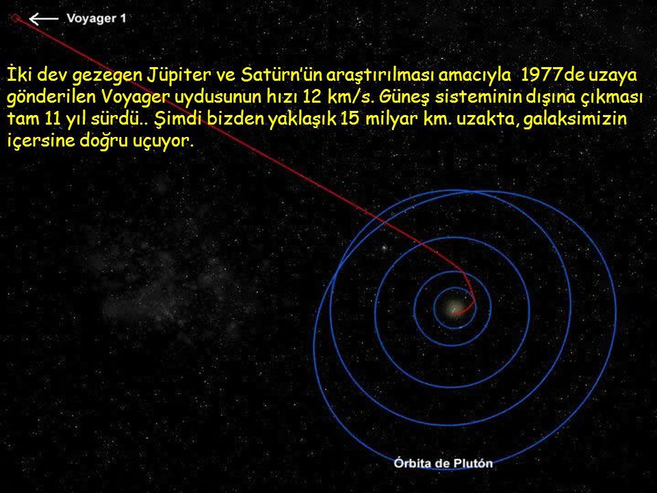 """İşte meşhur Halley """"kuyruklu yıldızı""""..aslında sadece 15 km. uzunluğunda, siyah küçük bir komet..20 milyon km. kadar uzun kuyruk güneş rüzgarının etki"""