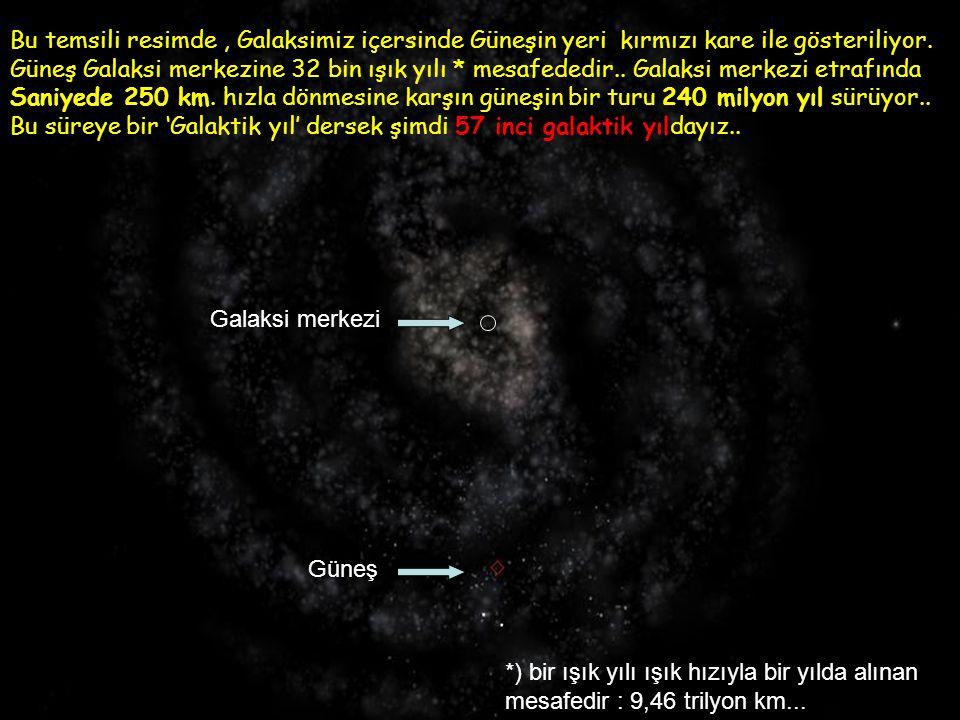 Bu temsili resimde, bir kara delik tarafından yutulan çevredeki maddeden dönüş ekseni yönünde yayılan x-ışınları gösteriliyor. Bir kara delikten 1 kib