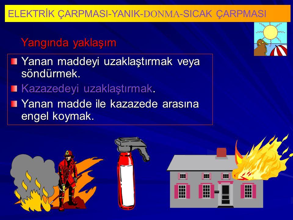 Yangında yaklaşım Yangında yaklaşım Yanan maddeyi uzaklaştırmak veya söndürmek.