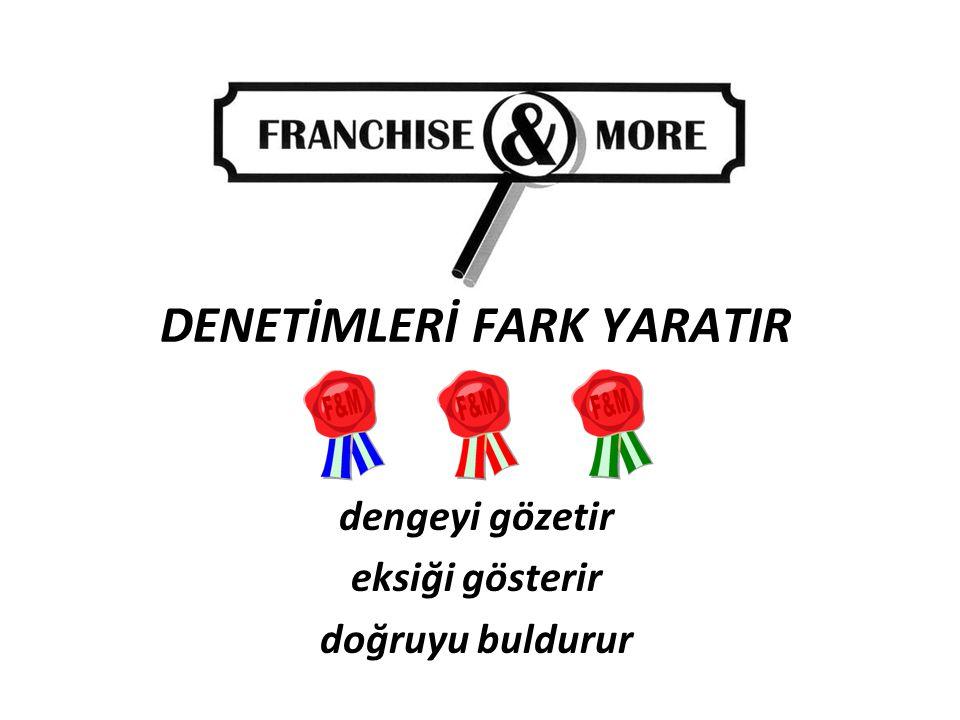 DENETİM KONULARI Franchise zinciri, işletmesi ve girişimcisi için 10 farklı denetim 8 denetim F&M ye özgü, ® işaretli, sadece F&M uygular 2 denetim UFRAD ilkeleri, UFRAD denetler Denetimler mavi, kırmızı, yeşil mühürle belgelendirir ZİNCİR DENETİMİ Dürüstlük ilkeleri Açıklık ilkeleri Full Check-Up ® Franchise Kadranı ® Anlaşma Simetrisi ® RBM ® GİRİŞİMCİ DENETİMİ Girişimcilik testi ® İŞLETME DENETİMİ İşletme Analizi ® Devir Analizi ® Yer Analizi ®