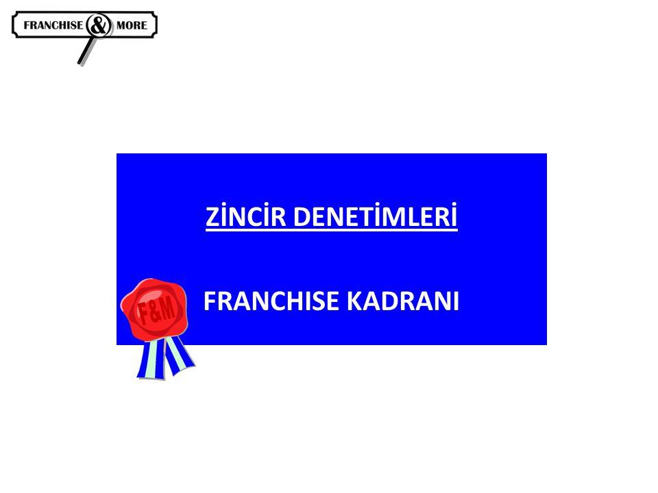 ZİNCİR DENETİMLERİ FRANCHISE KADRANI