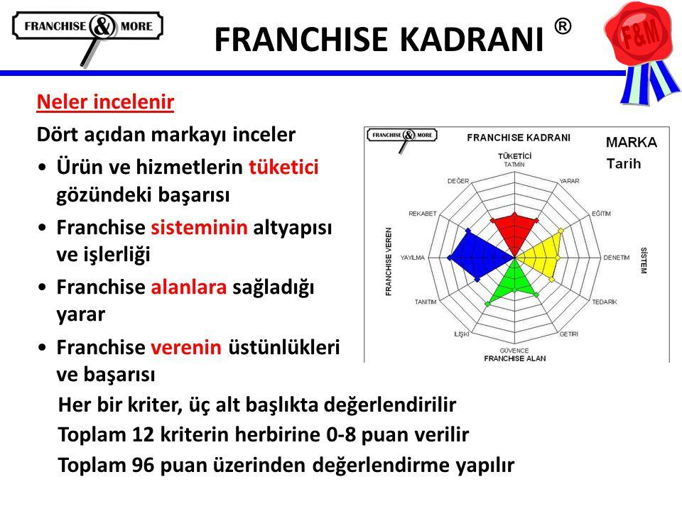FRANCHISE KADRANI ® Neler incelenir Dört açıdan markayı inceler •Ürün ve hizmetlerin tüketici gözündeki başarısı •Franchise sisteminin altyapısı ve iş