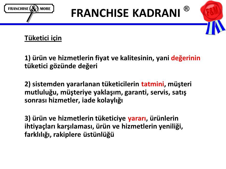 FRANCHISE KADRANI ® Tüketici için 1) ürün ve hizmetlerin fiyat ve kalitesinin, yani değerinin tüketici gözünde değeri 2) sistemden yararlanan tüketici