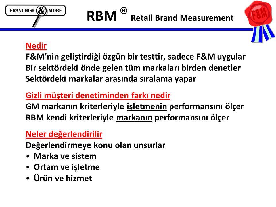 RBM ® Retail Brand Measurement Nedir F&M'nin geliştirdiği özgün bir testtir, sadece F&M uygular Bir sektördeki önde gelen tüm markaları birden denetler Sektördeki markalar arasında sıralama yapar Gizli müşteri denetiminden farkı nedir GM markanın kriterleriyle işletmenin performansını ölçer RBM kendi kriterleriyle markanın performansını ölçer Neler değerlendirilir Değerlendirmeye konu olan unsurlar •Marka ve sistem •Ortam ve işletme •Ürün ve hizmet