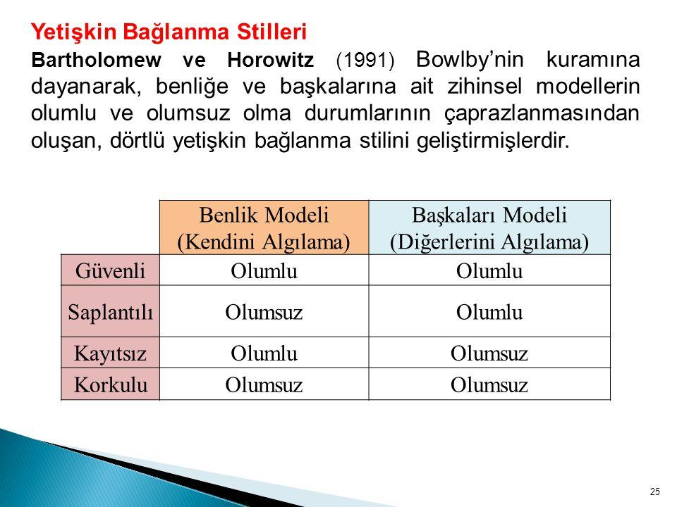 25 Yetişkin Bağlanma Stilleri Bartholomew ve Horowitz (1991) Bowlby'nin kuramına dayanarak, benliğe ve başkalarına ait zihinsel modellerin olumlu ve o