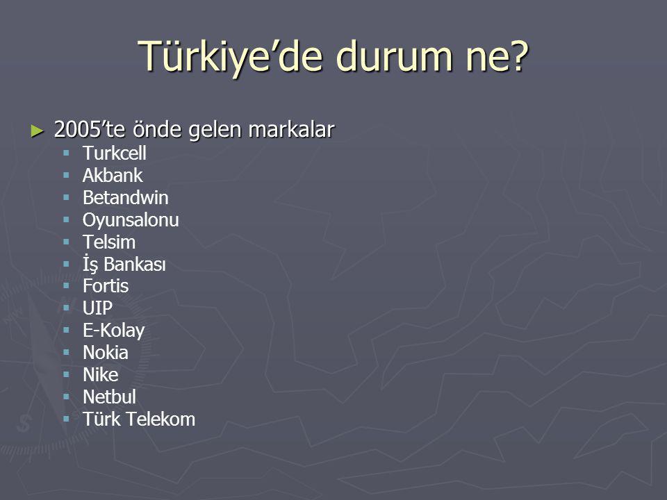 Türkiye'de durum ne.