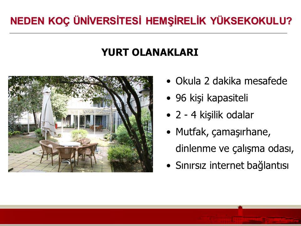 Koç Üniversitesi – Mühendislik Fakültesi •Okula 2 dakika mesafede •96 kişi kapasiteli •2 - 4 kişilik odalar •Mutfak, çamaşırhane, dinlenme ve çalışma