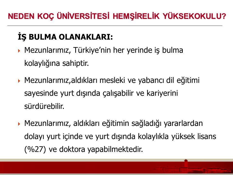 Koç Üniversitesi – Mühendislik Fakültesi İŞ BULMA OLANAKLARI:  Mezunlarımız, Türkiye'nin her yerinde iş bulma kolaylığına sahiptir.  Mezunlarımız,al
