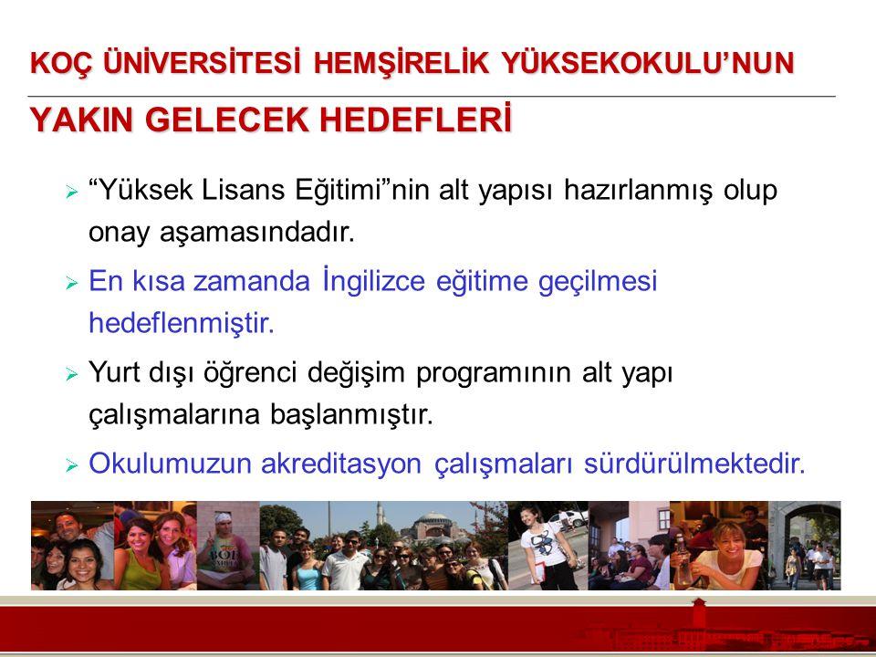 """Koç Üniversitesi – Mühendislik Fakültesi KOÇ ÜNİVERSİTESİ HEMŞİRELİK YÜKSEKOKULU'NUN YAKIN GELECEK HEDEFLERİ  """"Yüksek Lisans Eğitimi""""nin alt yapısı h"""
