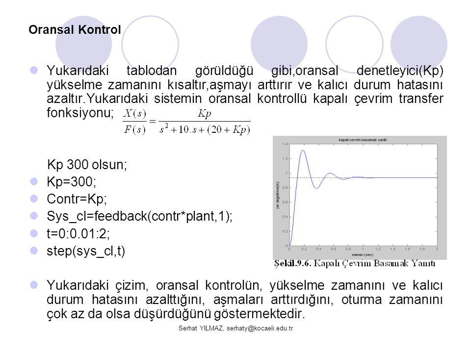 Serhat YILMAZ, serhaty@kocaeli.edu.tr Oransal Kontrol  Yukarıdaki tablodan görüldüğü gibi,oransal denetleyici(Kp) yükselme zamanını kısaltır,aşmayı a