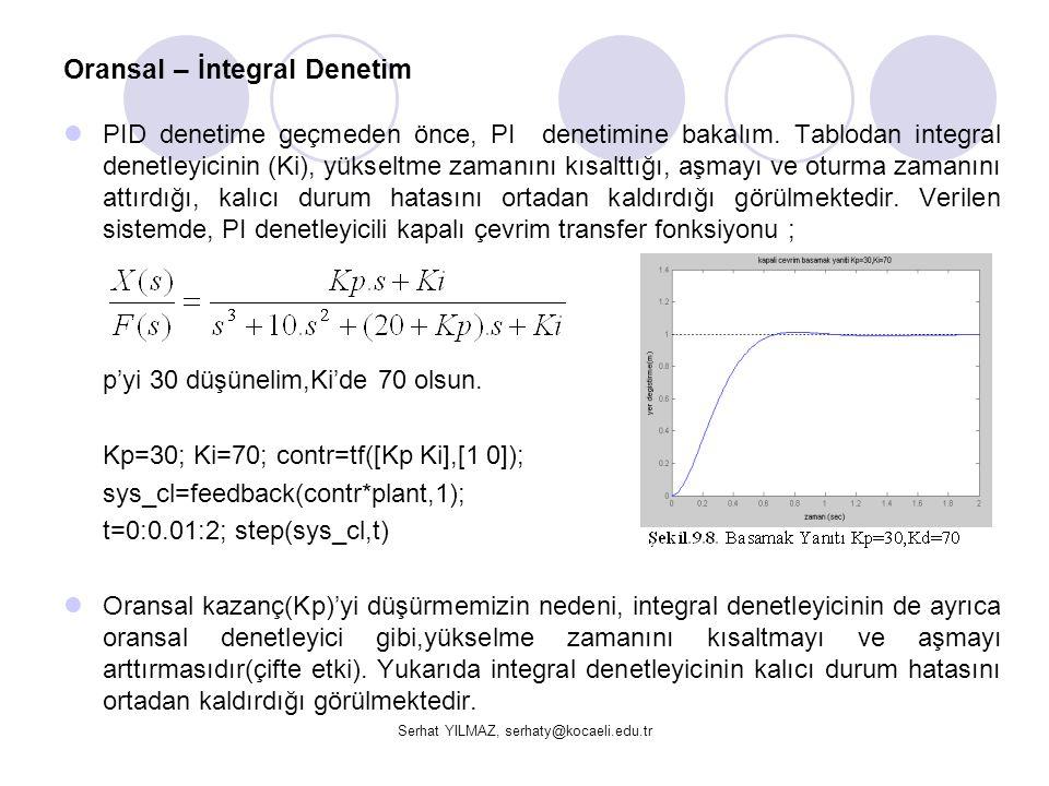 Serhat YILMAZ, serhaty@kocaeli.edu.tr Oransal – İntegral Denetim  PID denetime geçmeden önce, PI denetimine bakalım. Tablodan integral denetleyicinin