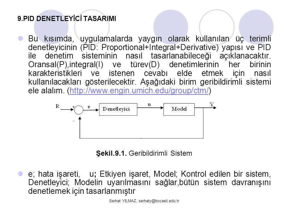 Serhat YILMAZ, serhaty@kocaeli.edu.tr  Sisteme PID Denetleyici Ekleme: Kp oransal, Ki integral ve Kd türevsel kazançtır.Denetleyicimizin bu kazançların üçünede ihtiyacı olduğunu farzedelim.Başlangıçta bu kazançaların herbirine tahmini değerler atıyoruz Kp=208025,Ki=832100 ve Kd=624075.