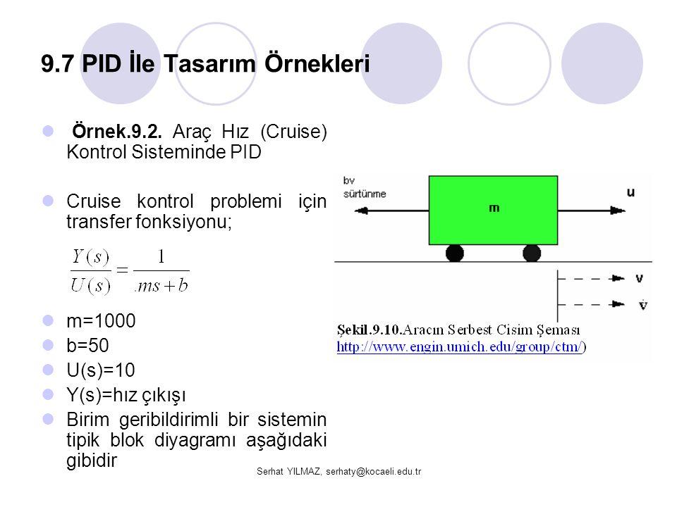 Serhat YILMAZ, serhaty@kocaeli.edu.tr 9.7 PID İle Tasarım Örnekleri  Örnek.9.2. Araç Hız (Cruise) Kontrol Sisteminde PID  Cruise kontrol problemi iç
