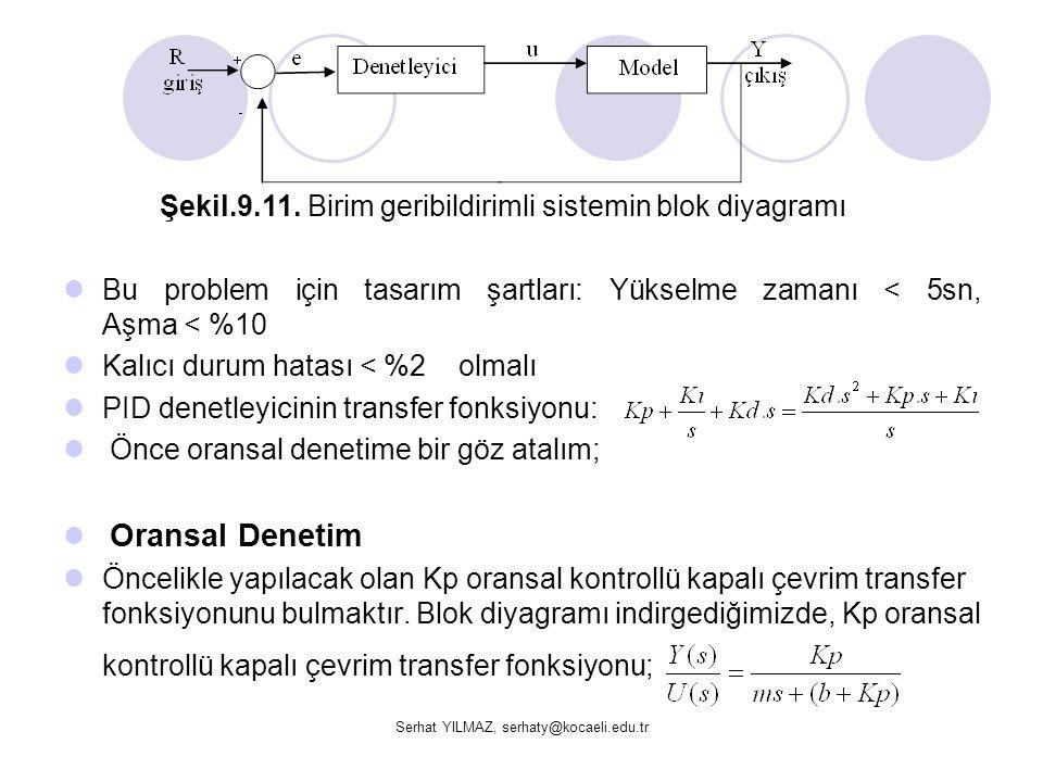 Serhat YILMAZ, serhaty@kocaeli.edu.tr Şekil.9.11. Birim geribildirimli sistemin blok diyagramı  Bu problem için tasarım şartları: Yükselme zamanı < 5