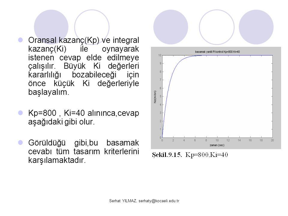 Serhat YILMAZ, serhaty@kocaeli.edu.tr  Oransal kazanç(Kp) ve integral kazanç(Ki) ile oynayarak istenen cevap elde edilmeye çalışılır. Büyük Ki değerl