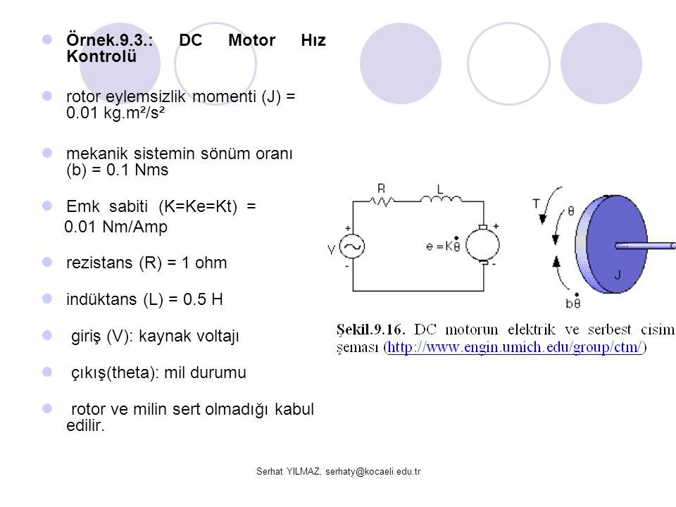 Serhat YILMAZ, serhaty@kocaeli.edu.tr  Örnek.9.3.: DC Motor Hız Kontrolü  rotor eylemsizlik momenti (J) = 0.01 kg.m²/s²  mekanik sistemin sönüm ora