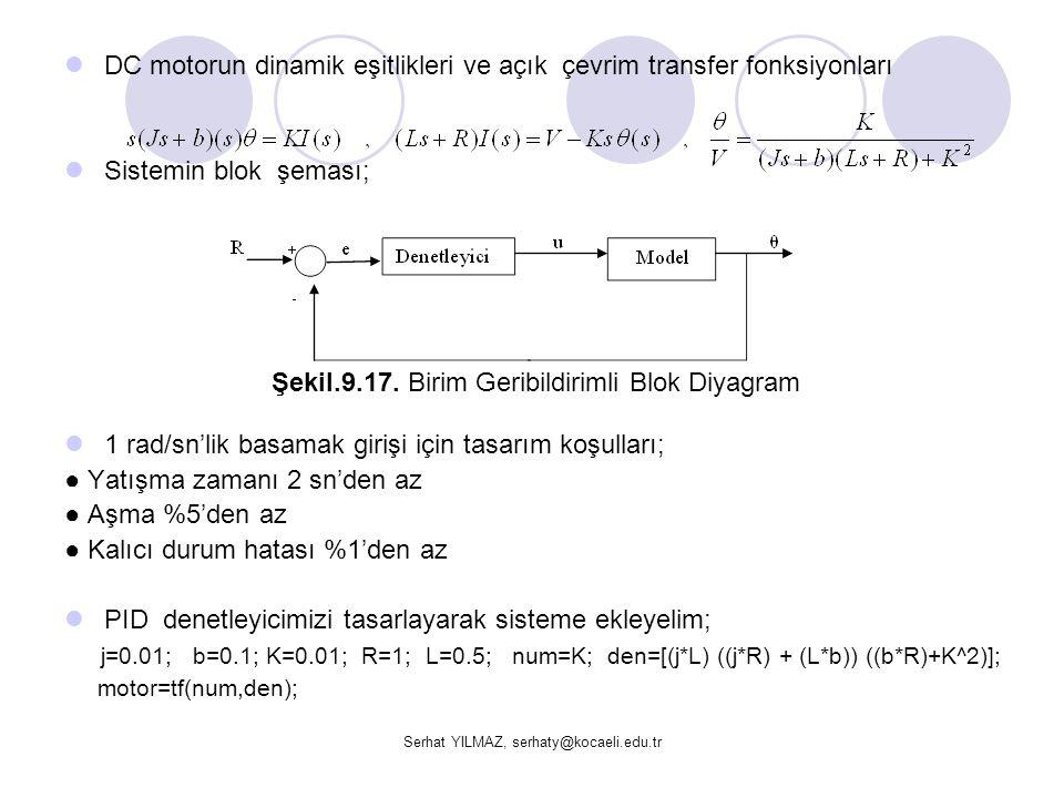 Serhat YILMAZ, serhaty@kocaeli.edu.tr  DC motorun dinamik eşitlikleri ve açık çevrim transfer fonksiyonları  Sistemin blok şeması; Şekil.9.17. Birim