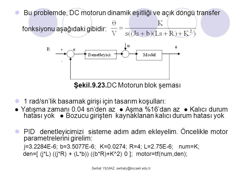 Serhat YILMAZ, serhaty@kocaeli.edu.tr  Bu problemde, DC motorun dinamik eşitliği ve açık döngü transfer fonksiyonu aşağıdaki gibidir: Şekil.9.23.DC M