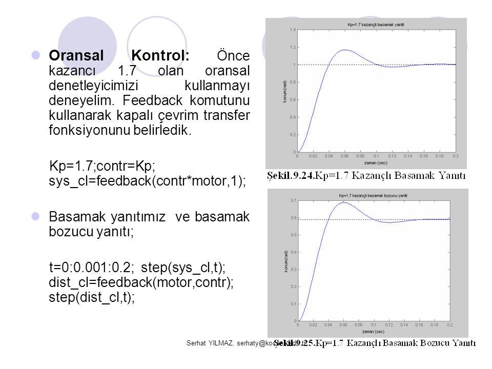 Serhat YILMAZ, serhaty@kocaeli.edu.tr  Oransal Kontrol: Önce kazancı 1.7 olan oransal denetleyicimizi kullanmayı deneyelim. Feedback komutunu kullana