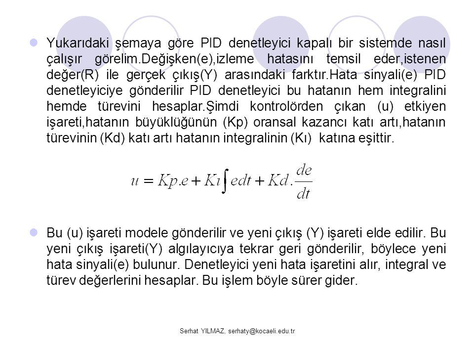 Serhat YILMAZ, serhaty@kocaeli.edu.tr  Oransal kazanç(Kp) ve integral kazanç(Ki) ile oynayarak istenen cevap elde edilmeye çalışılır.