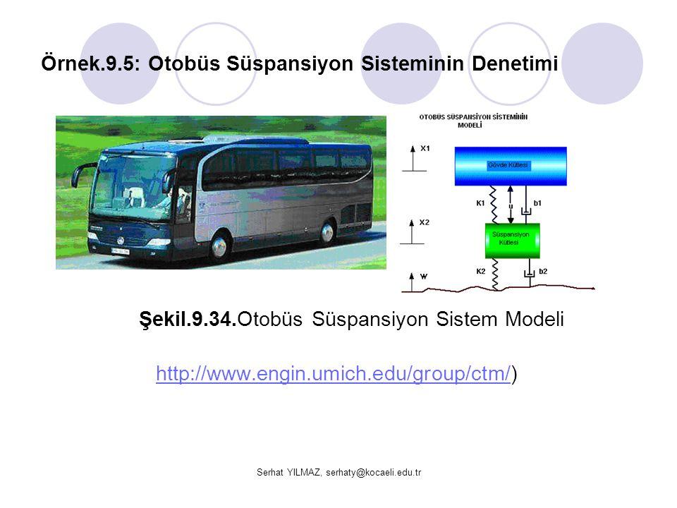 Serhat YILMAZ, serhaty@kocaeli.edu.tr Örnek.9.5: Otobüs Süspansiyon Sisteminin Denetimi Şekil.9.34.Otobüs Süspansiyon Sistem Modeli http://www.engin.u
