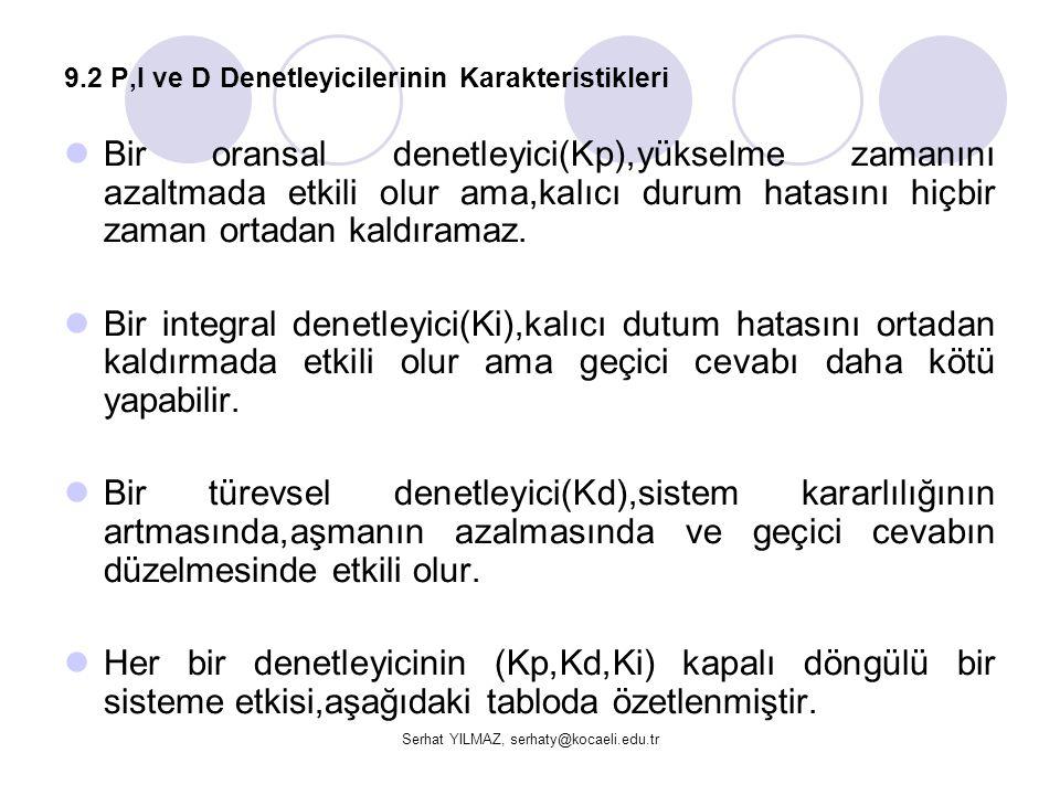 Serhat YILMAZ, serhaty@kocaeli.edu.tr Oransal-Türev Denetimi  Şimdi PD denetimine göz atalım.Tabloya göre türevsel denetleyici(Kd) aşmayı ve oturma zamanını azaltır.Verilen sistemin PD denetleyici ile birlikte kapalı çevrim transfer fonksiyonu; Kp 300 olsun,Kd 10 olsun; Kp=300; Kd=10; contr=tf([Kd Kp],1); sys_cl=feedback(contr*plant,1); t=0:001:2; step(sys_cl,t)  Şekilden, türevsel denetleyicinin hem yükselme zamanını hem de kalıcı durum hatasını azalttığını, aşmayı arttırdığını, oturma zamanını da küçük miktar azalttığını görüyoruz.