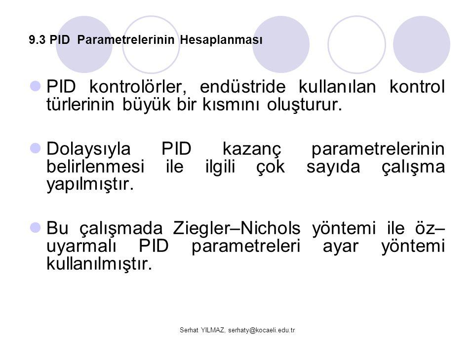 Serhat YILMAZ, serhaty@kocaeli.edu.tr  Kaynaklar 1.