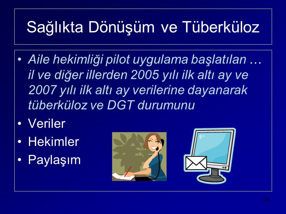 Sağlıkta Dönüşüm ve Tüberküloz •Aile hekimliği pilot uygulama başlatılan … il ve diğer illerden 2005 yılı ilk altı ay ve 2007 yılı ilk altı ay veriler