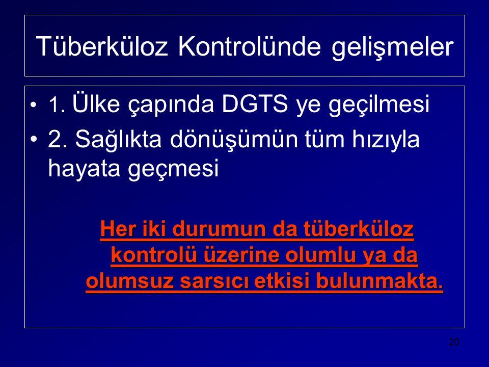 Tüberküloz Kontrolünde gelişmeler •1. Ülke çapında DGTS ye geçilmesi •2. Sağlıkta dönüşümün tüm hızıyla hayata geçmesi Her iki durumun da tüberküloz k