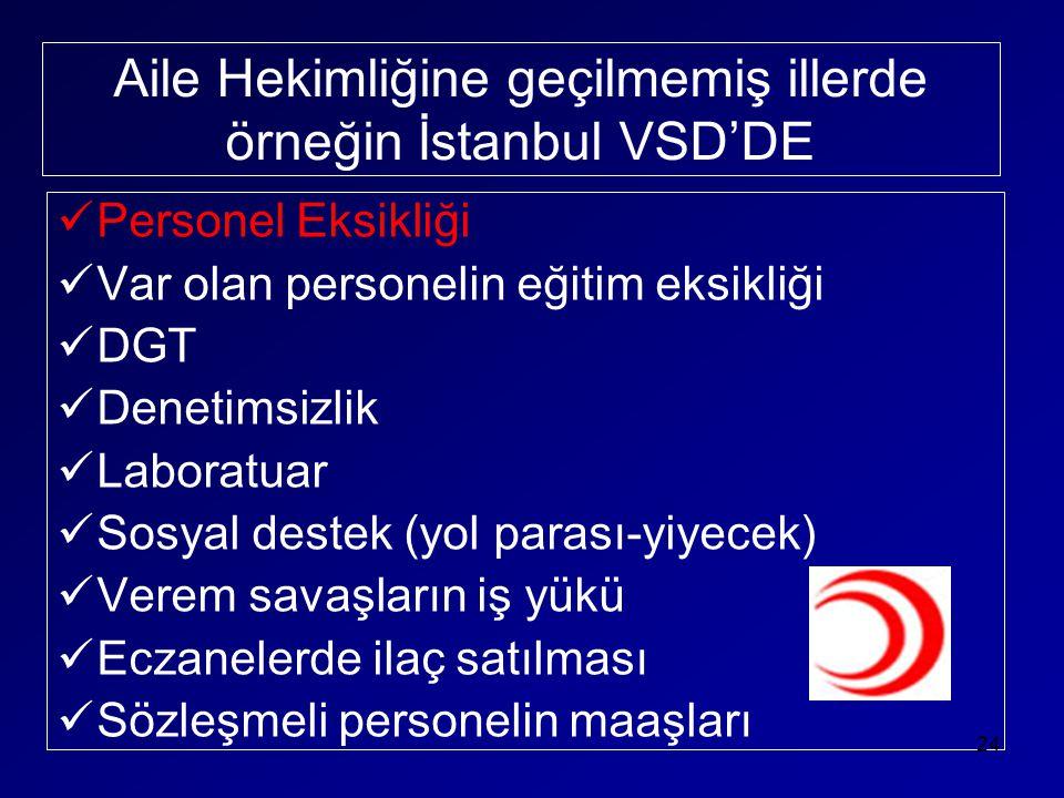 Aile Hekimliğine geçilmemiş illerde örneğin İstanbul VSD'DE  Personel Eksikliği  Var olan personelin eğitim eksikliği  DGT  Denetimsizlik  Labora