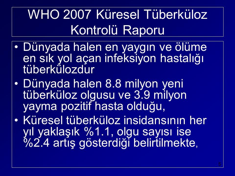 WHO 2007 Küresel Tüberküloz Kontrolü Raporu •Dünyada halen en yaygın ve ölüme en sık yol açan infeksiyon hastalığı tüberkülozdur •Dünyada halen 8.8 mi
