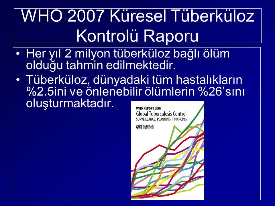 WHO 2007 Küresel Tüberküloz Kontrolü Raporu •Her yıl 2 milyon tüberküloz bağlı ölüm olduğu tahmin edilmektedir. •Tüberküloz, dünyadaki tüm hastalıklar