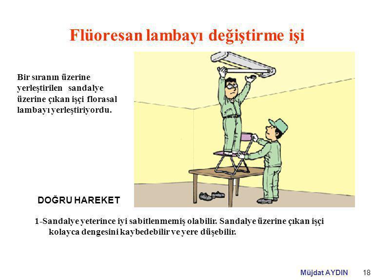 Müjdat AYDIN18 Flüoresan lambayı değiştirme işi Bir sıranın üzerine yerleştirilen sandalye üzerine çıkan işçi florasal lambayı yerleştiriyordu. DOĞRU