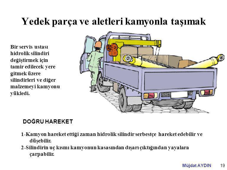 Müjdat AYDIN19 Yedek parça ve aletleri kamyonla taşımak Bir servis ustası hidrolik silindiri değiştirmek için tamir edilecek yere gitmek üzere silindi