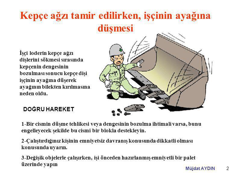 Müjdat AYDIN83 KAZA Kaynak ustasını kaynak işini yaptığı sırada kepçenin geriye kayması sonucu zemine düşerek yaralanmıştır.