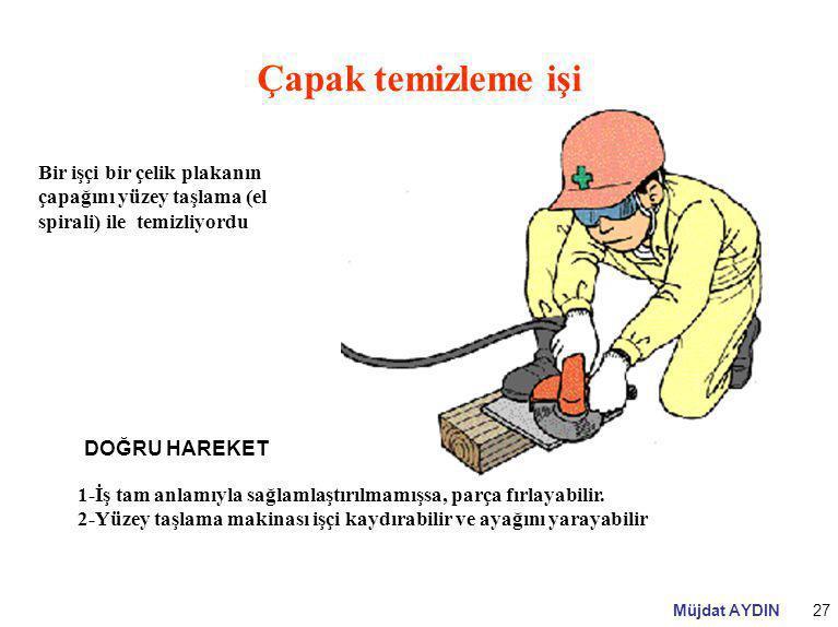 Müjdat AYDIN27 Çapak temizleme işi Bir işçi bir çelik plakanın çapağını yüzey taşlama (el spirali) ile temizliyordu DOĞRU HAREKET 1-İş tam anlamıyla s