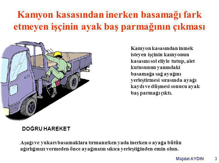 Müjdat AYDIN64 KAZA Çelik direklerden birisinin ansızın kayması ile direkler işaretçi işçiye çarptı ve kamyondan düşerek çelik direklerin altında kalıp, sıkıştı.