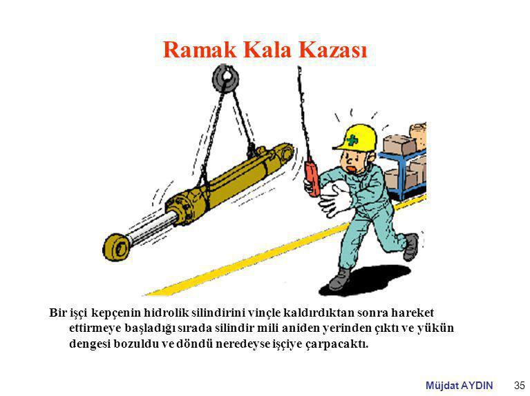 Müjdat AYDIN35 Ramak Kala Kazası Bir işçi kepçenin hidrolik silindirini vinçle kaldırdıktan sonra hareket ettirmeye başladığı sırada silindir mili ani