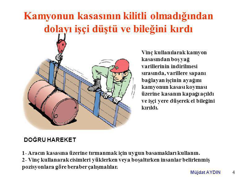Müjdat AYDIN55 Bir hidrolik ekskavatör ile yaklaşık ağırlığı 1,2 ton olan beton boru kepçeye bağlı bir kanca yardımıyla 4,7 m derinliğinde kanala indiriliyordu.