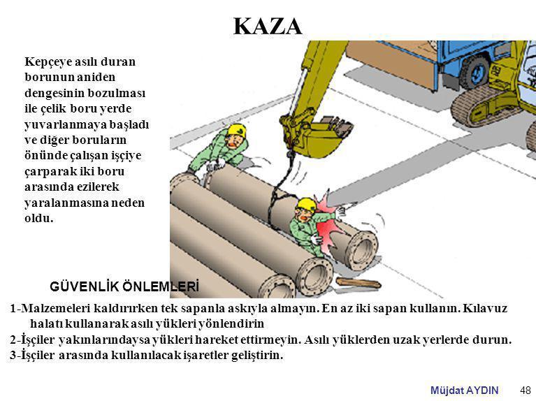 Müjdat AYDIN48 KAZA Kepçeye asılı duran borunun aniden dengesinin bozulması ile çelik boru yerde yuvarlanmaya başladı ve diğer boruların önünde çalışa