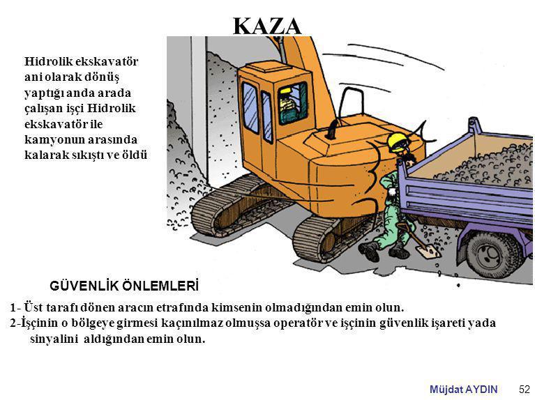 Müjdat AYDIN52 KAZA Hidrolik ekskavatör ani olarak dönüş yaptığı anda arada çalışan işçi Hidrolik ekskavatör ile kamyonun arasında kalarak sıkıştı ve