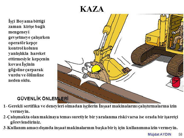Müjdat AYDIN58 KAZA İşçi Boyama bittiği zaman kirişe bağlı mengeneyi gevşetmeye çalışırken operatör kepçe kontrol kolunu yanlışlıkla hareket ettirmesi