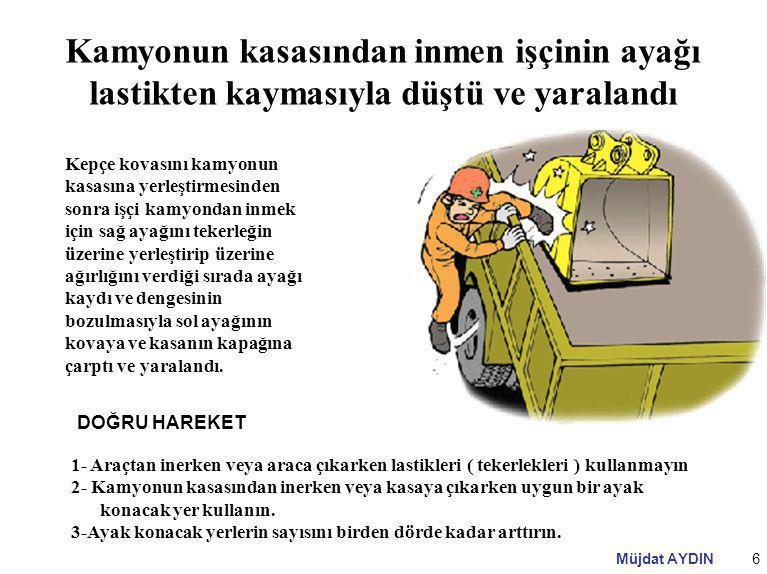 Müjdat AYDIN37 Ramak Kala Kazası Bir işçi domuz arabası üstünde ağır bir parçayı ters döndürmeye çalışıyordu.