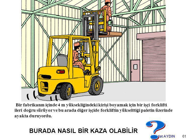 Müjdat AYDIN61 Bir fabrikanın içinde 4 m yüksekliğindeki kirişi boyamak için bir işçi forklifti ileri doğru sürüyor ve bu arada diğer işçide forklifti