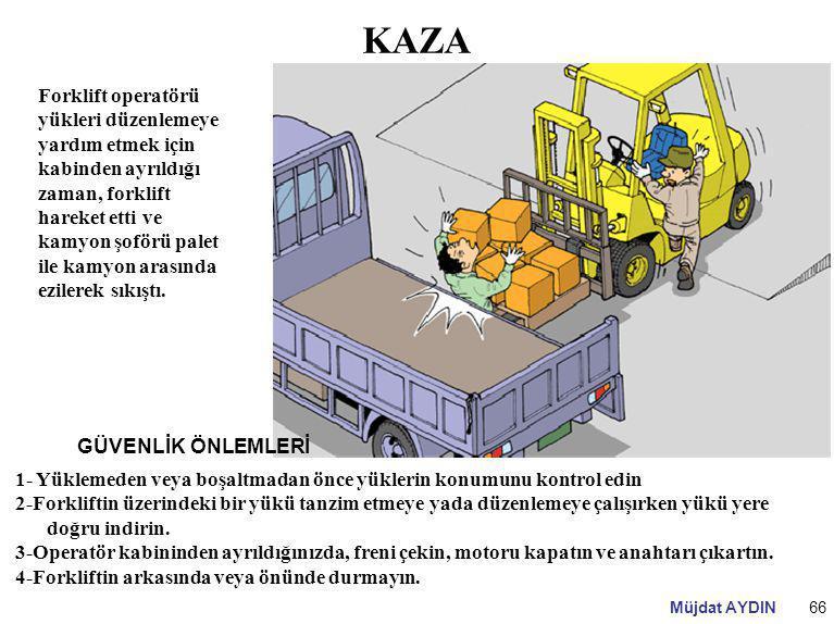 Müjdat AYDIN66 KAZA Forklift operatörü yükleri düzenlemeye yardım etmek için kabinden ayrıldığı zaman, forklift hareket etti ve kamyon şoförü palet il