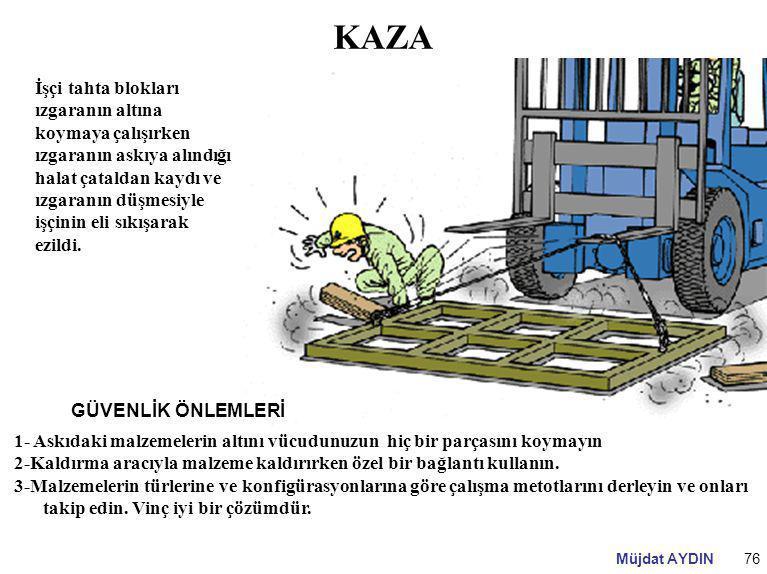 Müjdat AYDIN76 KAZA İşçi tahta blokları ızgaranın altına koymaya çalışırken ızgaranın askıya alındığı halat çataldan kaydı ve ızgaranın düşmesiyle işç