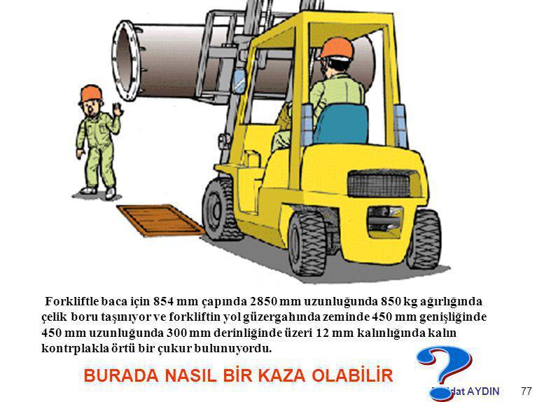 Müjdat AYDIN77 Forkliftle baca için 854 mm çapında 2850 mm uzunluğunda 850 kg ağırlığında çelik boru taşınıyor ve forkliftin yol güzergahında zeminde
